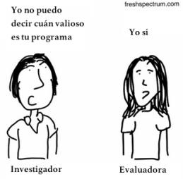 Evaluacion vs Investigacion